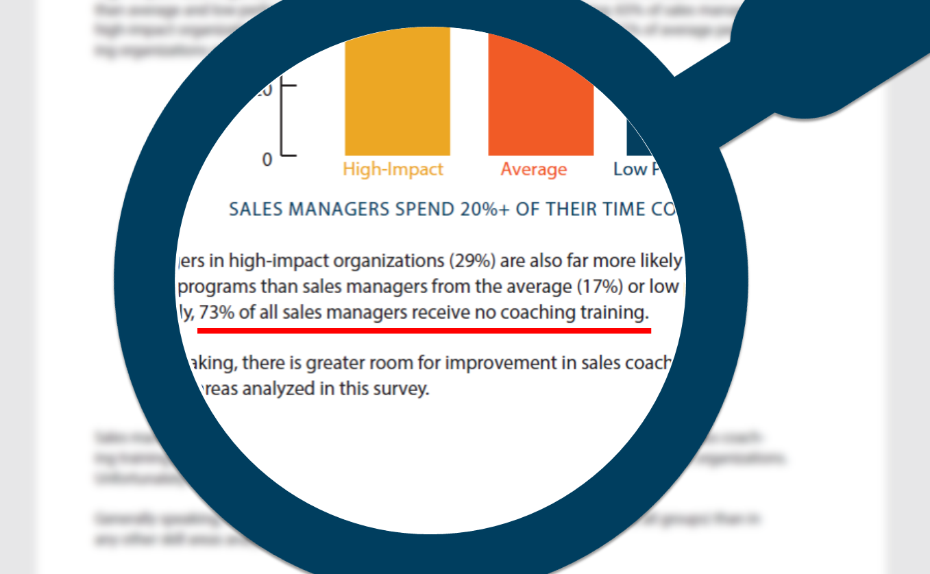 sales management training research
